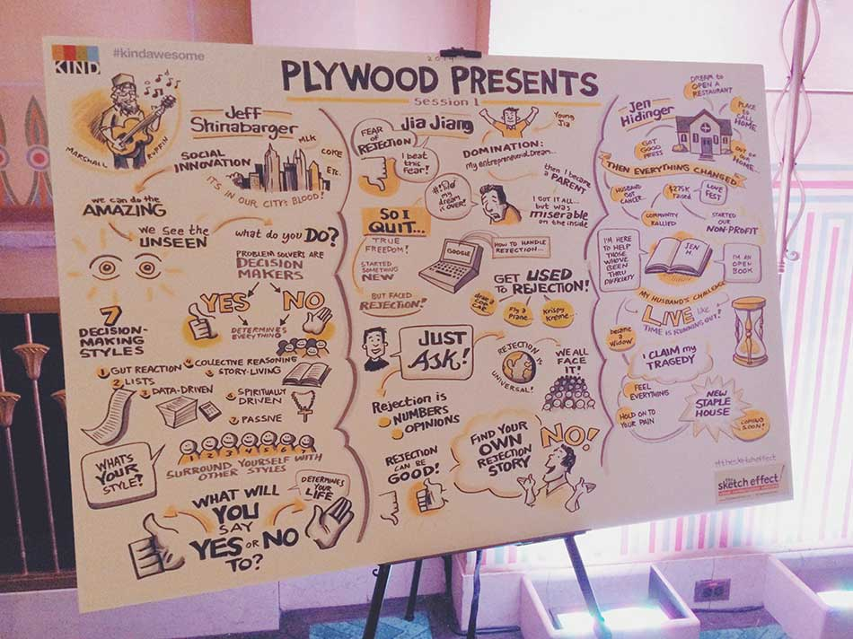 Resource at Plywood Presents